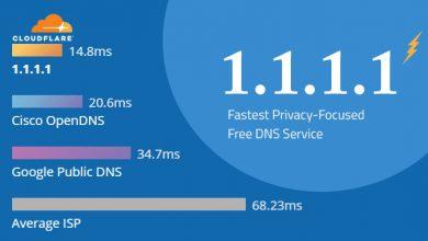 خدمة 1.1.1.1 DNS من Cloudflare