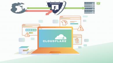 هجمات DDoS كيفة الحماية مع خدمة Cloudflare المجانية.